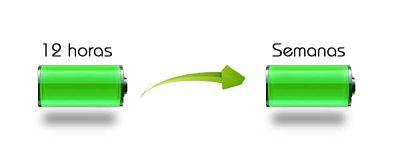 bateria de hidrogeno duracion en movil