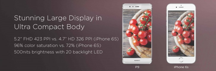 Huawei-P9 Vs iPhone 6s