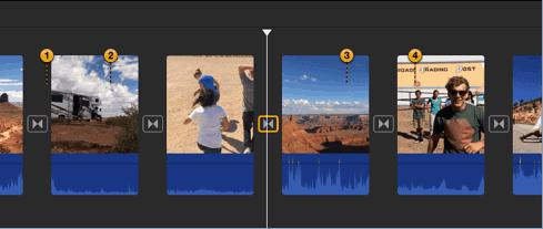 Transicion iMovie