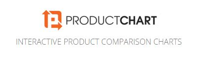 Product-Chart