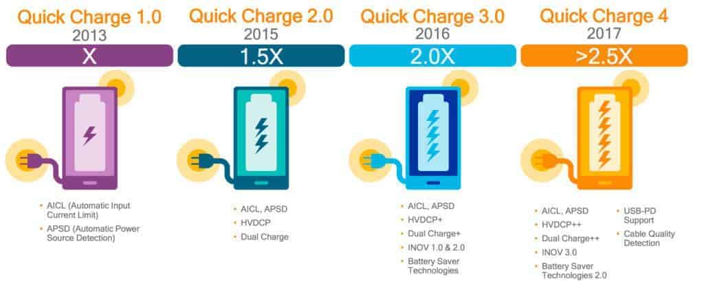 snapdragon-835_quick-charge-4-0