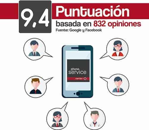 Valoracion de los clientes de Phone Service Center