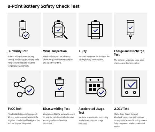 Bateria Samsung Galaxy Note FE